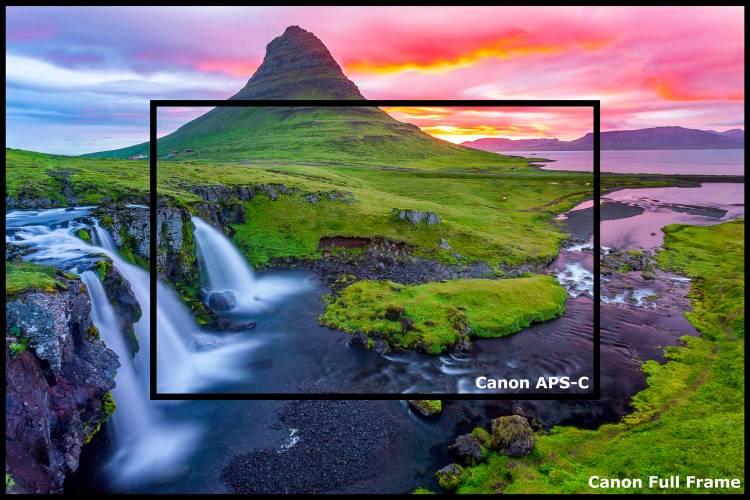 Les formats de conversion de focale